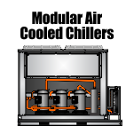 Modular Cooled Chillers